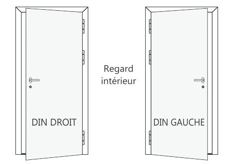 opening direction