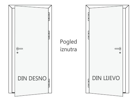 Smjer otvaranja vrata